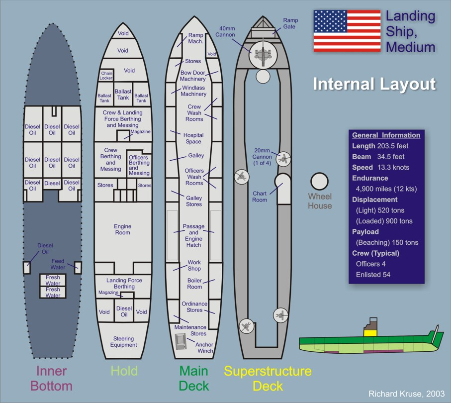 Plans For Landing Craft Desk Plan